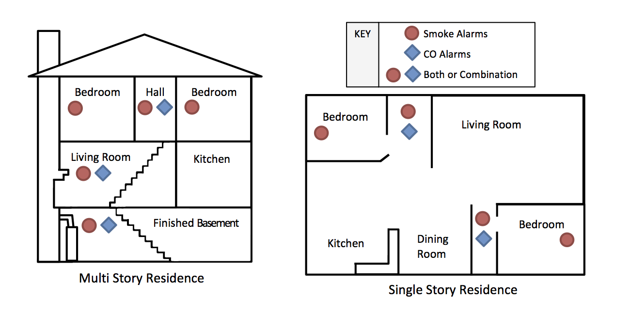 Smoke Alarms Graphic